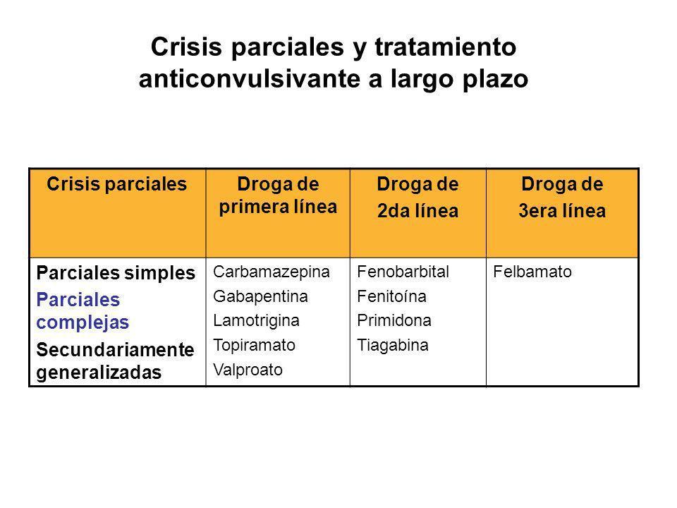 Crisis parciales y tratamiento anticonvulsivante a largo plazo