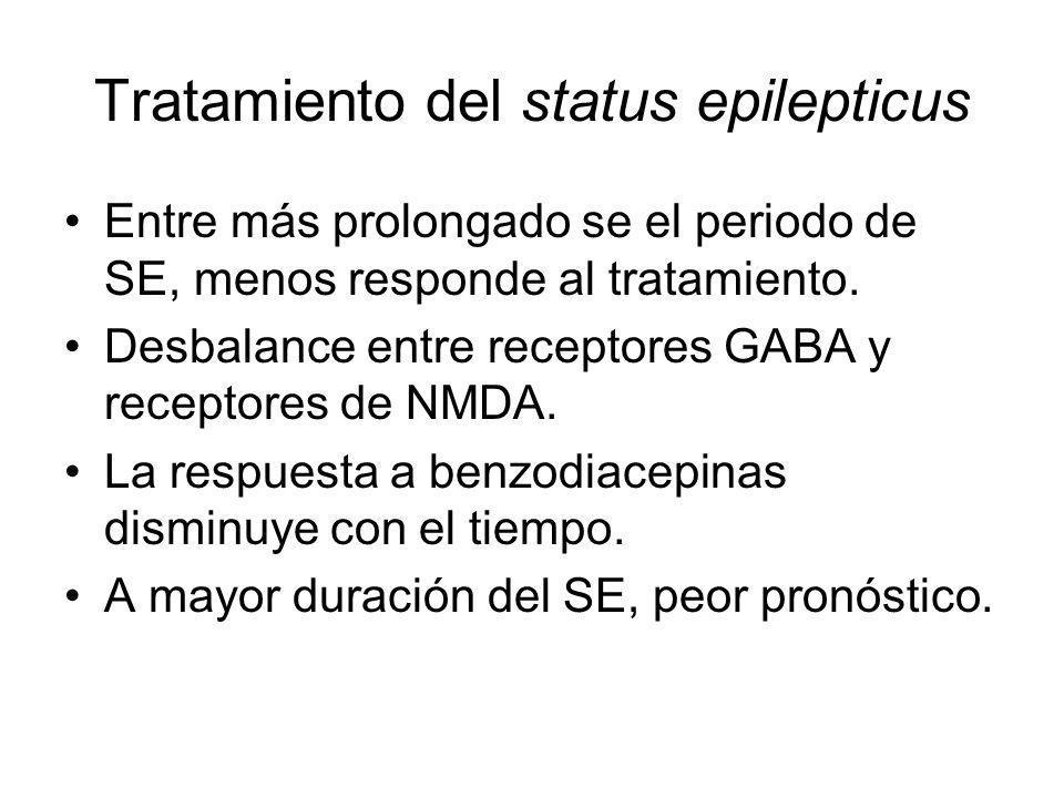 Tratamiento del status epilepticus