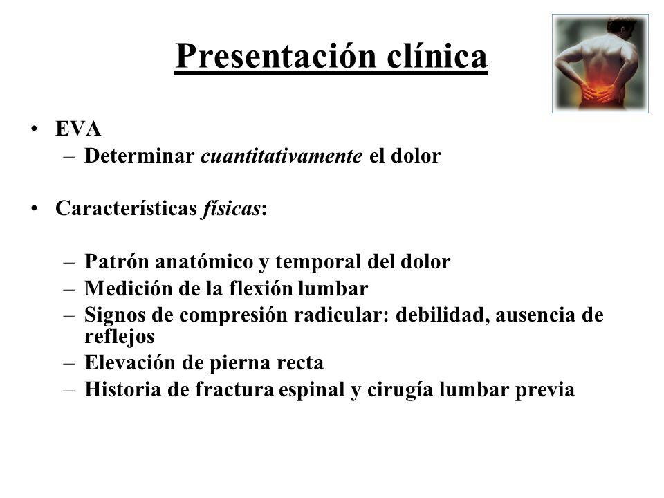 Presentación clínica EVA Determinar cuantitativamente el dolor