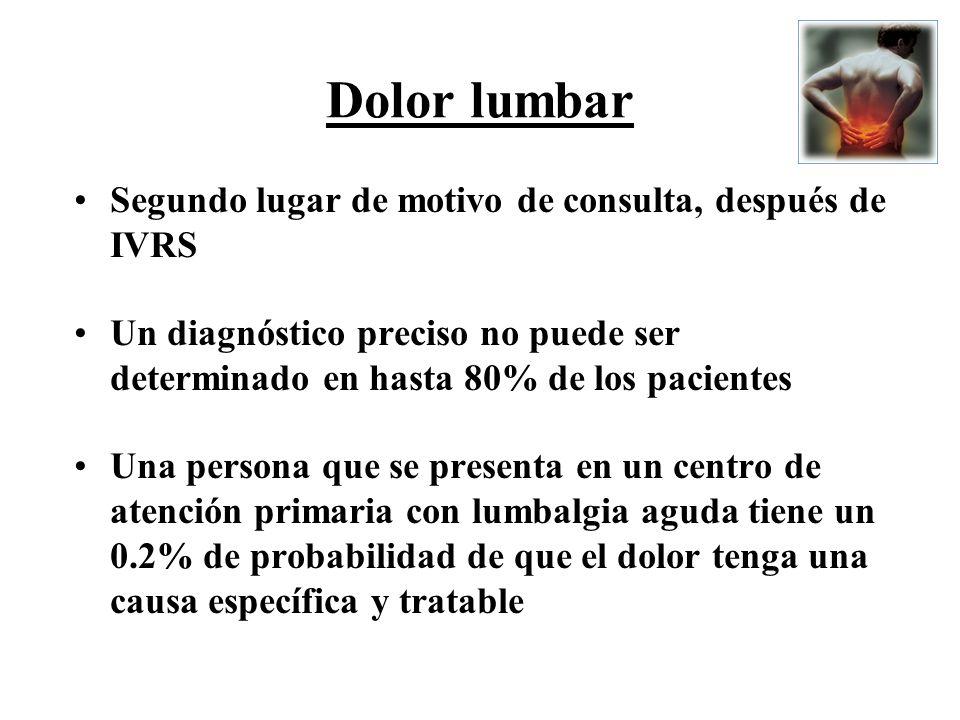 Dolor lumbar Segundo lugar de motivo de consulta, después de IVRS