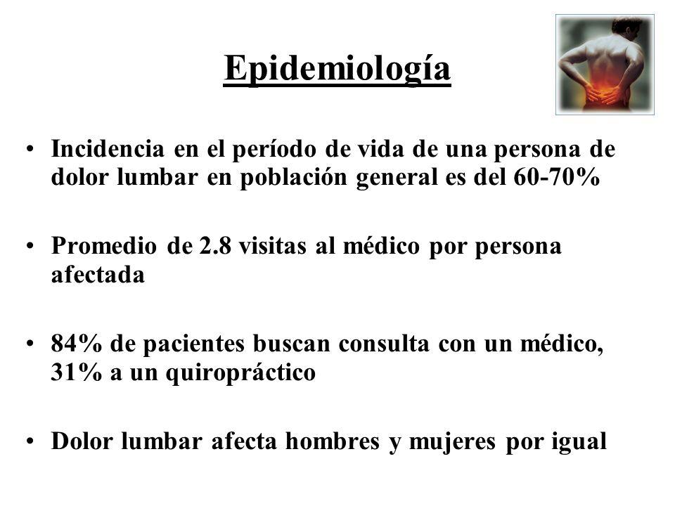 EpidemiologíaIncidencia en el período de vida de una persona de dolor lumbar en población general es del 60-70%