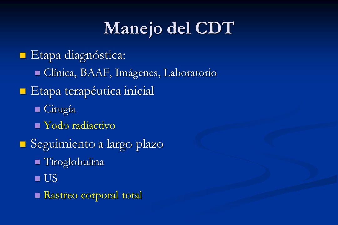 Manejo del CDT Etapa diagnóstica: Etapa terapéutica inicial