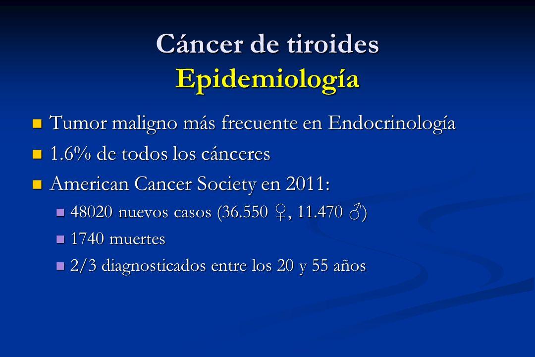 Cáncer de tiroides Epidemiología