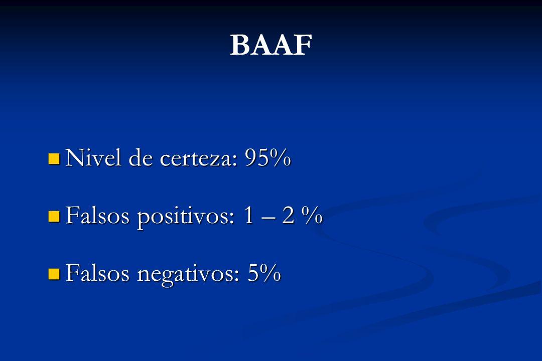 BAAF Nivel de certeza: 95% Falsos positivos: 1 – 2 %