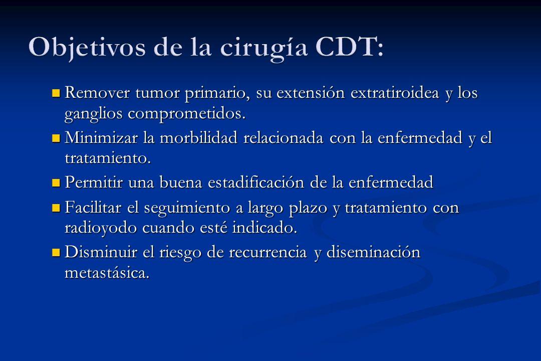 Objetivos de la cirugía CDT: