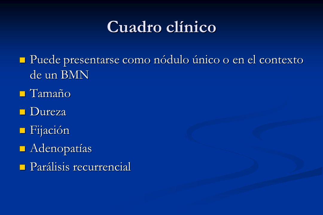 Cuadro clínico Puede presentarse como nódulo único o en el contexto de un BMN. Tamaño. Dureza. Fijación.