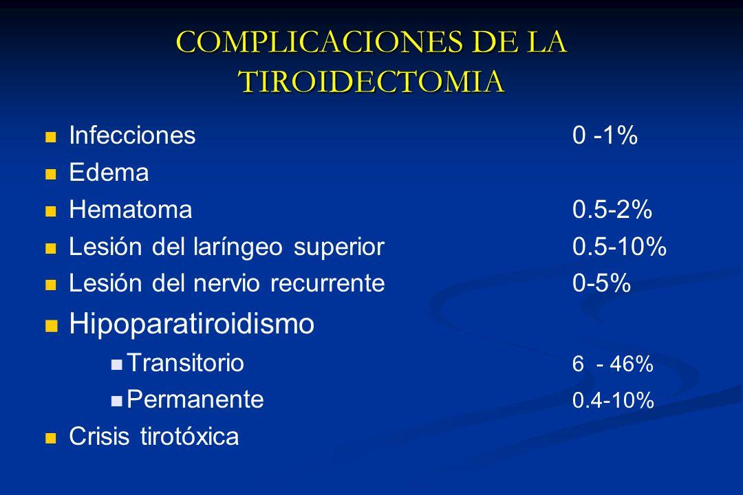 COMPLICACIONES DE LA TIROIDECTOMIA