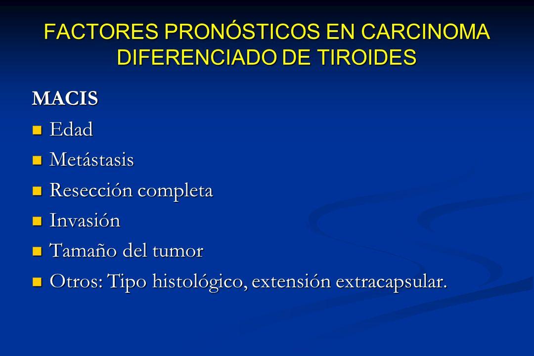 FACTORES PRONÓSTICOS EN CARCINOMA DIFERENCIADO DE TIROIDES