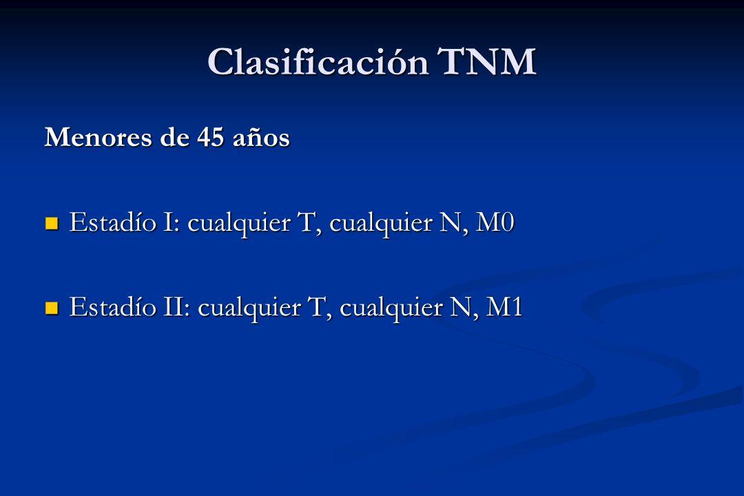 Clasificación TNM Menores de 45 años