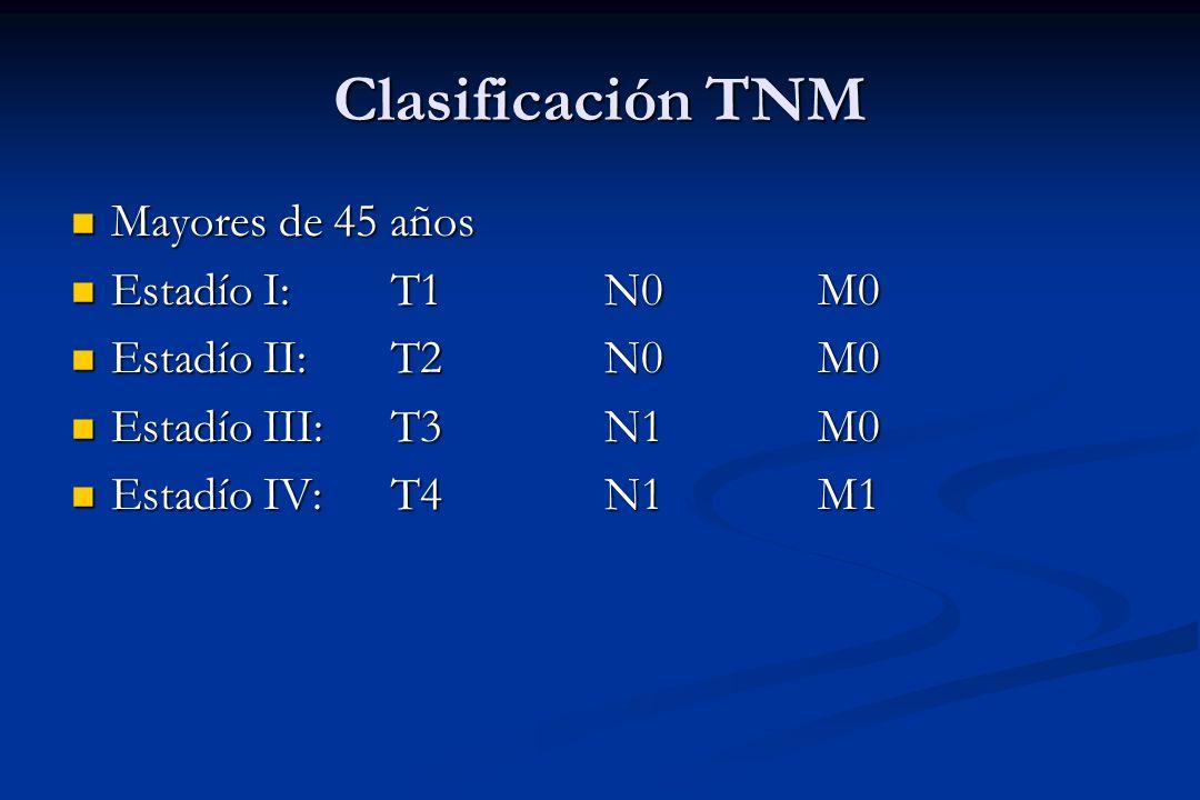 Clasificación TNM Mayores de 45 años Estadío I: T1 N0 M0