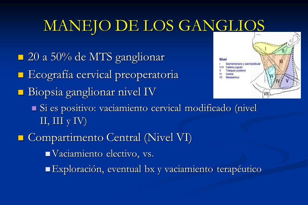 MANEJO DE LOS GANGLIOS 20 a 50% de MTS ganglionar