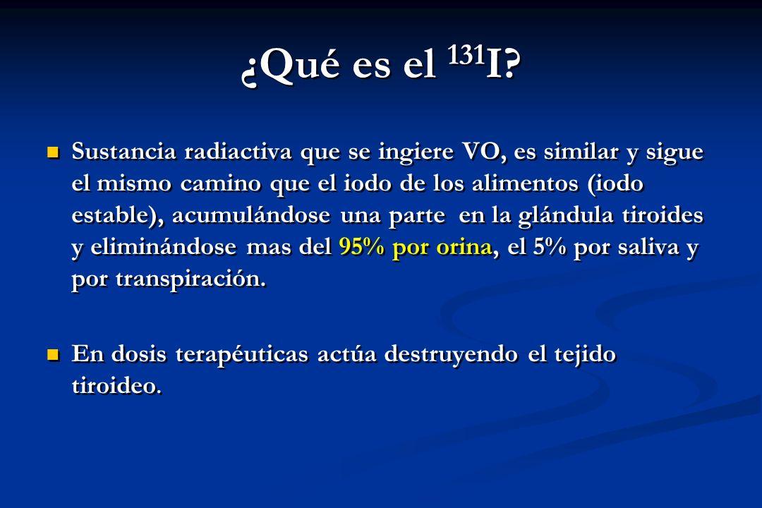¿Qué es el 131I