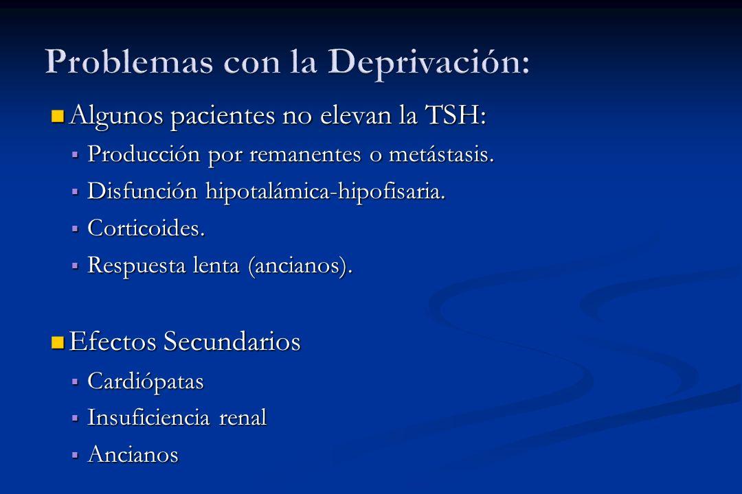 Problemas con la Deprivación: