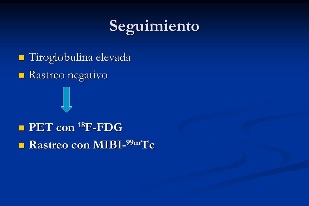 Seguimiento Tiroglobulina elevada Rastreo negativo PET con 18F-FDG