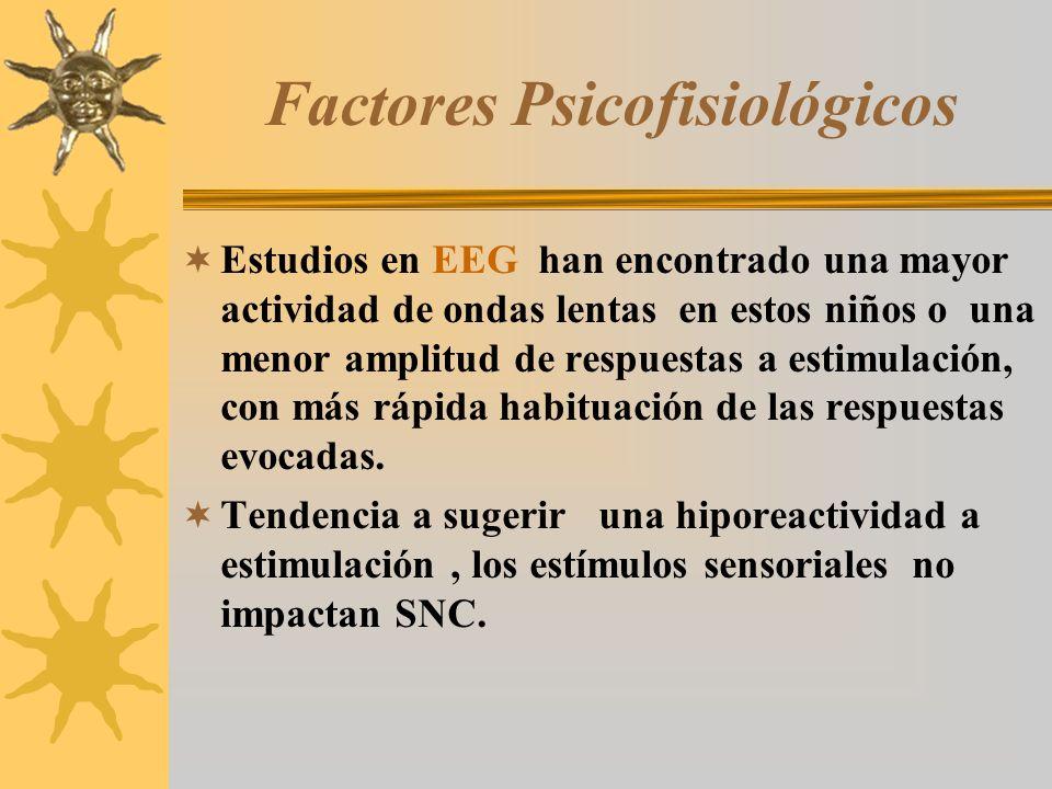 Factores Psicofisiológicos