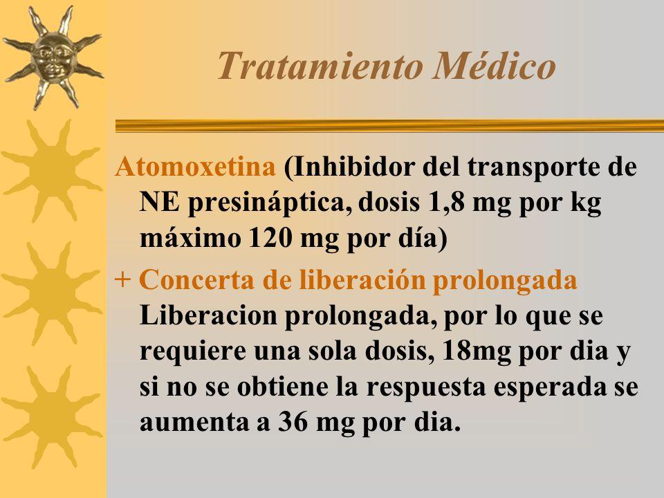Tratamiento Médico Atomoxetina (Inhibidor del transporte de NE presináptica, dosis 1,8 mg por kg máximo 120 mg por día)