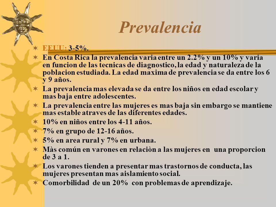 Prevalencia EEUU: 3-5%.
