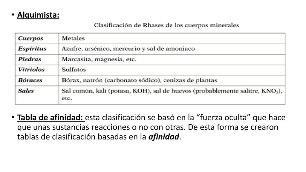 1 modulo ii tabla peridica i ppt descargar 4 alquimista tabla urtaz Image collections
