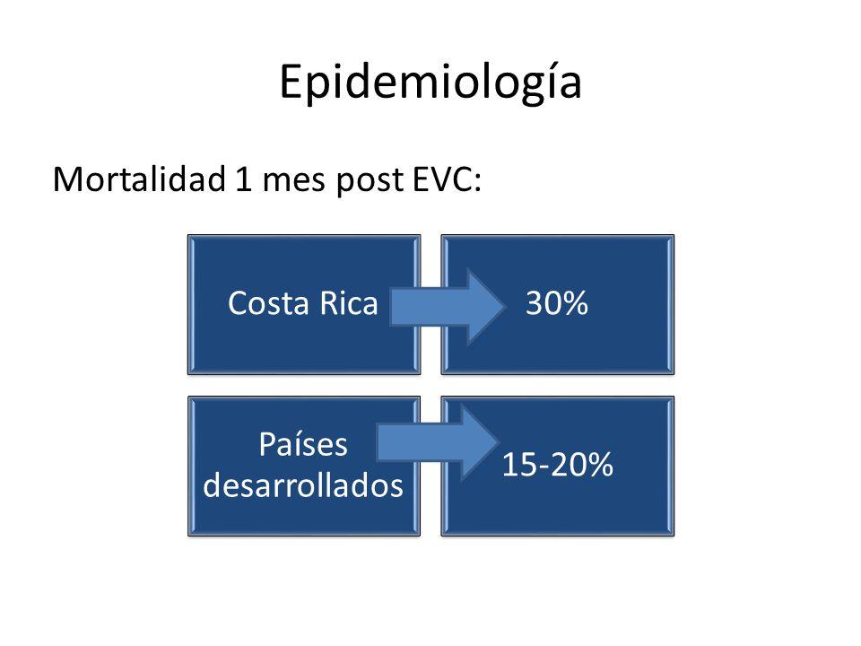 Epidemiología Mortalidad 1 mes post EVC: Costa Rica 30%