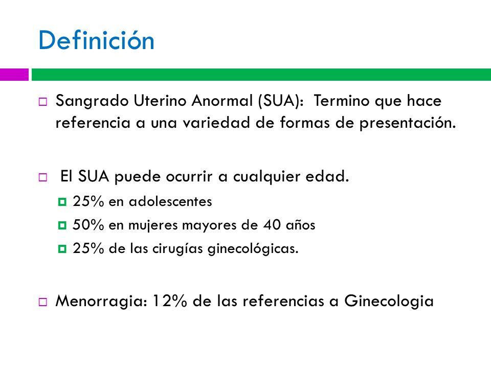 Definición Sangrado Uterino Anormal (SUA): Termino que hace referencia a una variedad de formas de presentación.