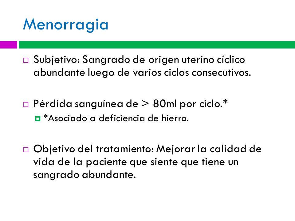 MenorragiaSubjetivo: Sangrado de origen uterino cíclico abundante luego de varios ciclos consecutivos.