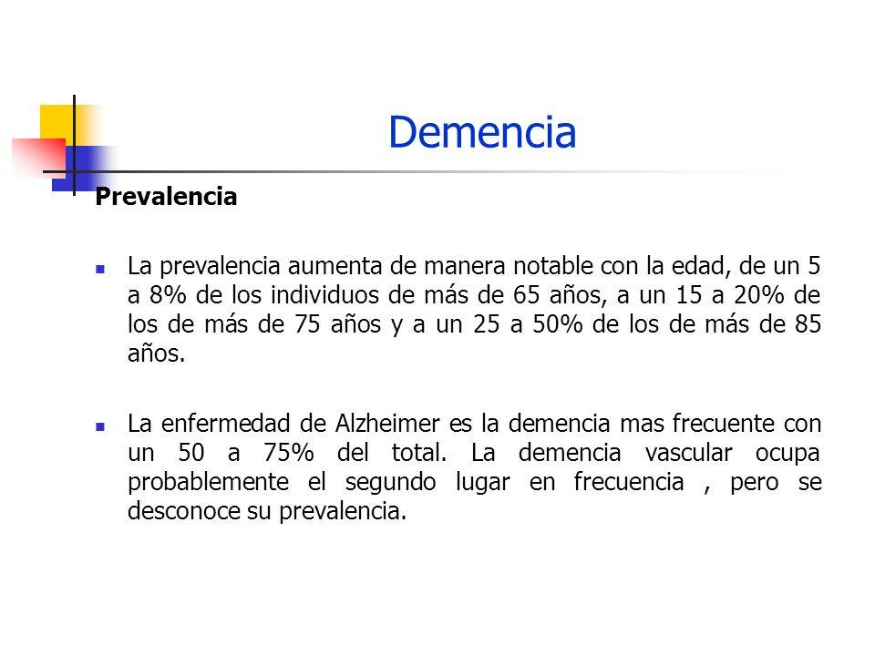 Demencia Prevalencia.