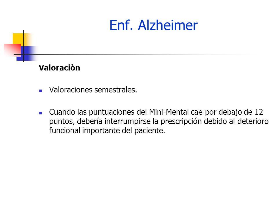 Enf. Alzheimer Valoraciòn Valoraciones semestrales.
