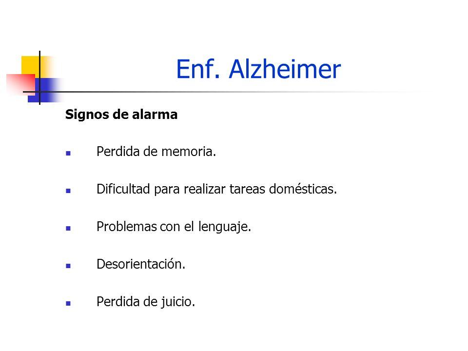 Enf. Alzheimer Signos de alarma Perdida de memoria.
