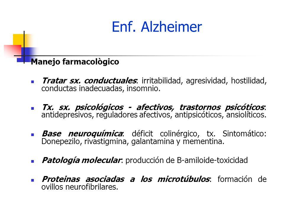 Enf. Alzheimer Manejo farmacològico