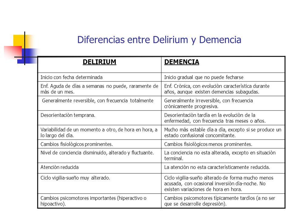 Diferencias entre Delirium y Demencia