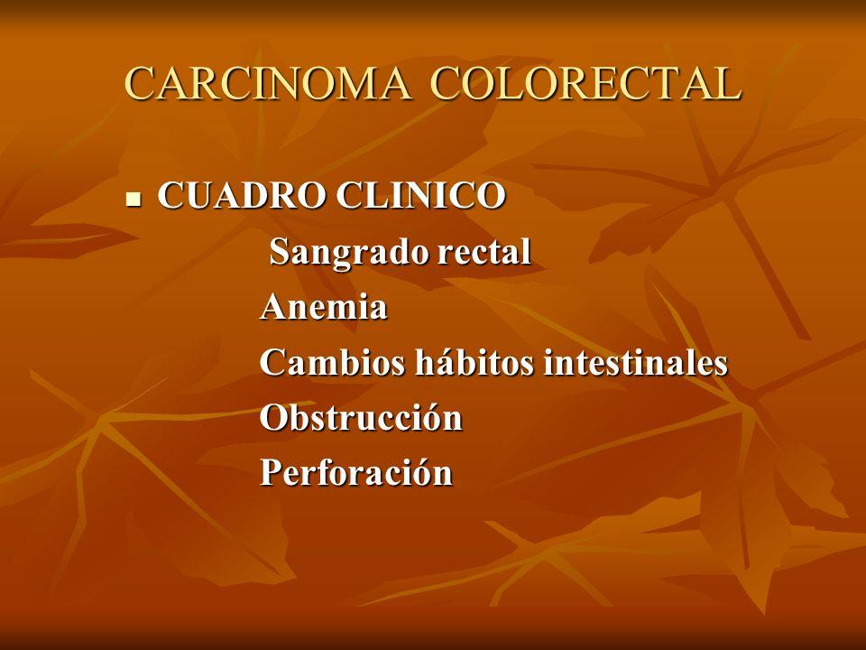 CARCINOMA COLORECTAL CUADRO CLINICO Sangrado rectal Anemia