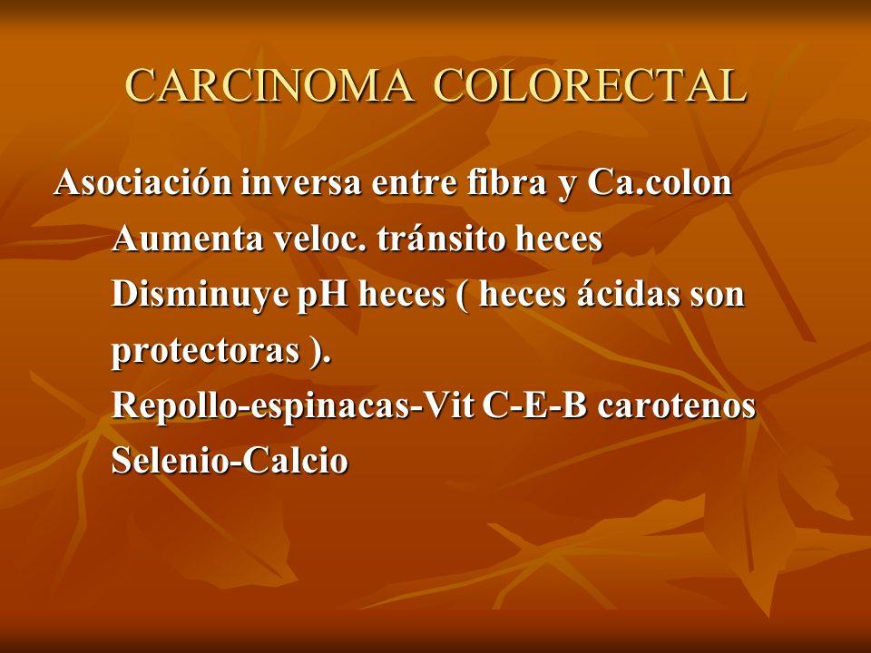 CARCINOMA COLORECTAL Asociación inversa entre fibra y Ca.colon