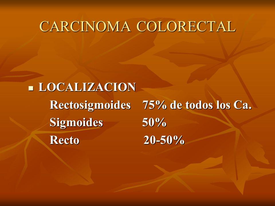 CARCINOMA COLORECTAL LOCALIZACION Rectosigmoides 75% de todos los Ca.