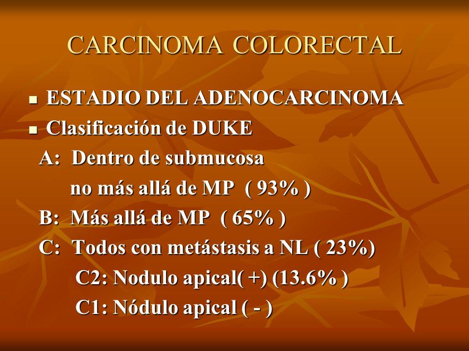 CARCINOMA COLORECTAL ESTADIO DEL ADENOCARCINOMA Clasificación de DUKE