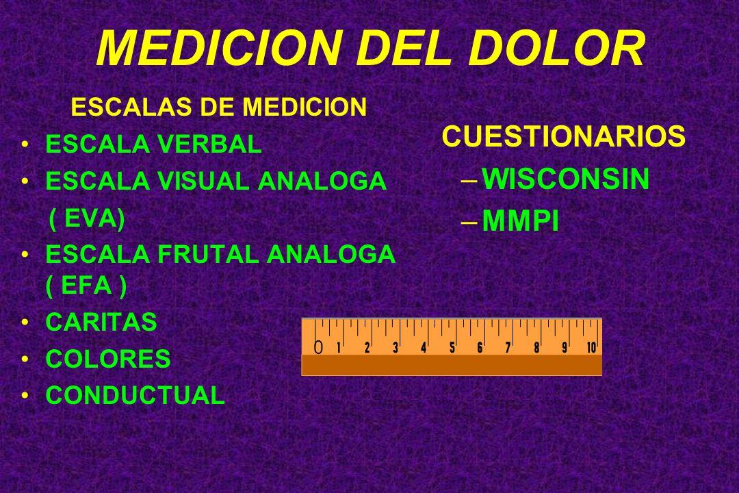 MEDICION DEL DOLOR CUESTIONARIOS WISCONSIN MMPI ESCALAS DE MEDICION