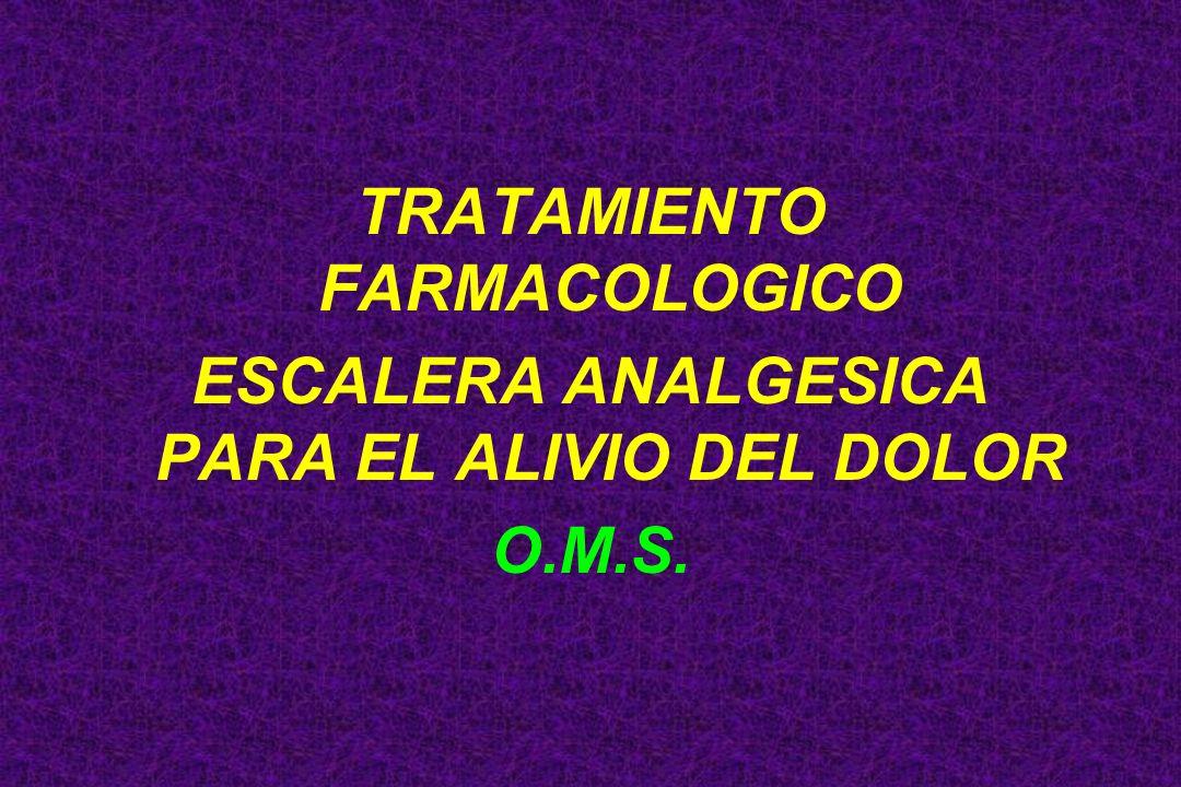 TRATAMIENTO FARMACOLOGICO ESCALERA ANALGESICA PARA EL ALIVIO DEL DOLOR