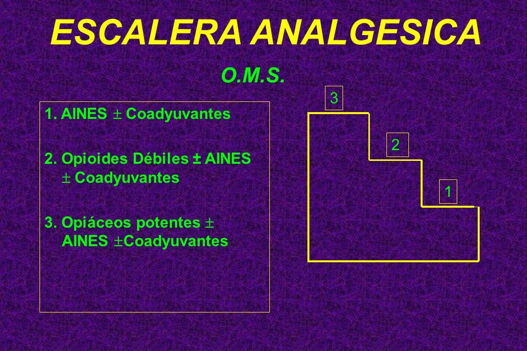 ESCALERA ANALGESICA O.M.S. 3 1. AINES  Coadyuvantes