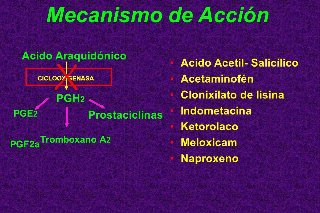 Mecanismo de Acción Acido Araquidónico Acido Acetil- Salicílico