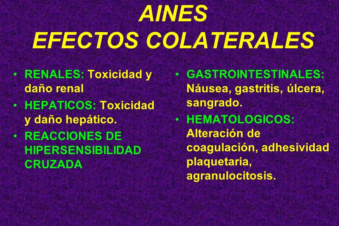 AINES EFECTOS COLATERALES