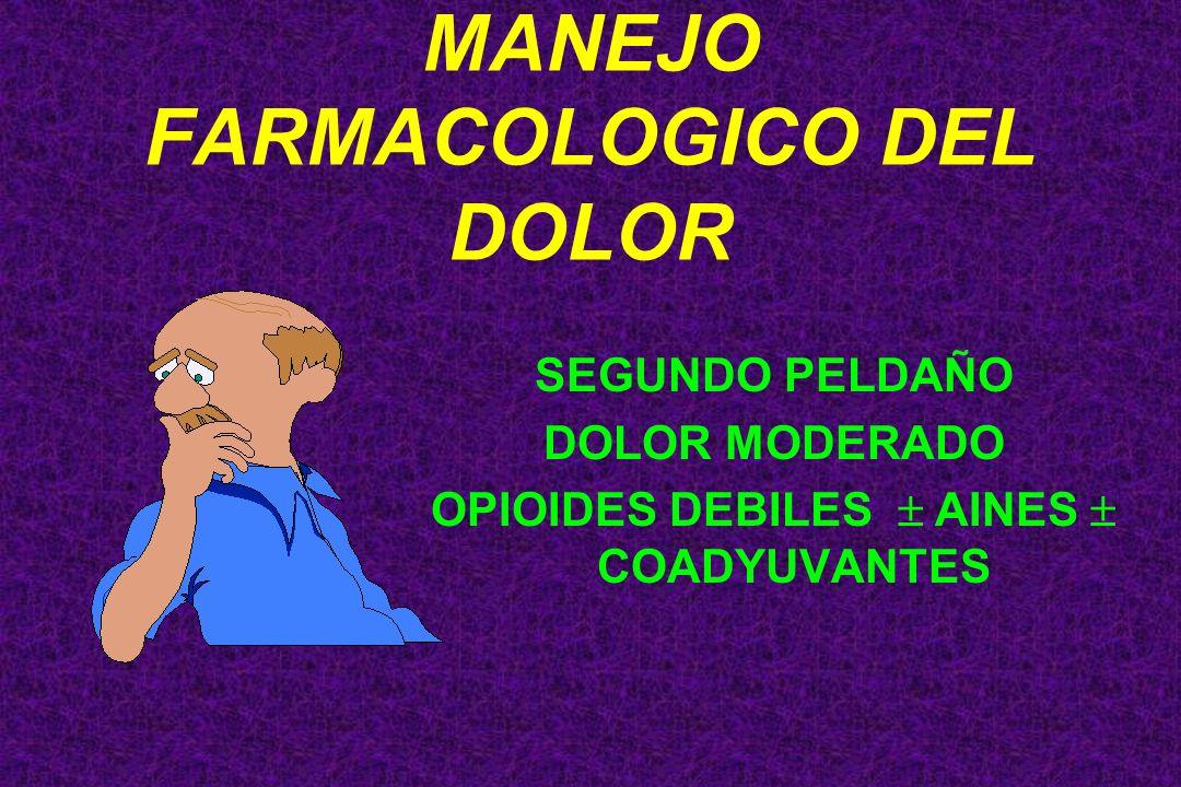 MANEJO FARMACOLOGICO DEL DOLOR