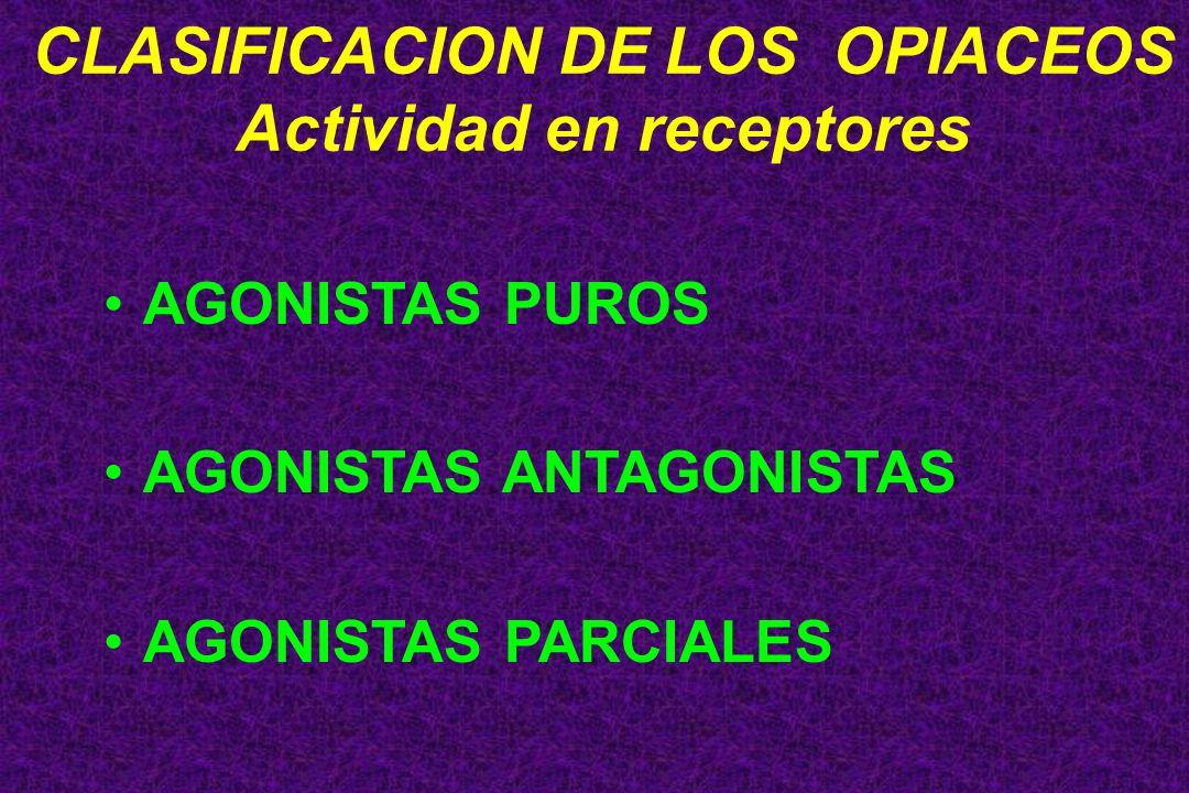 CLASIFICACION DE LOS OPIACEOS Actividad en receptores