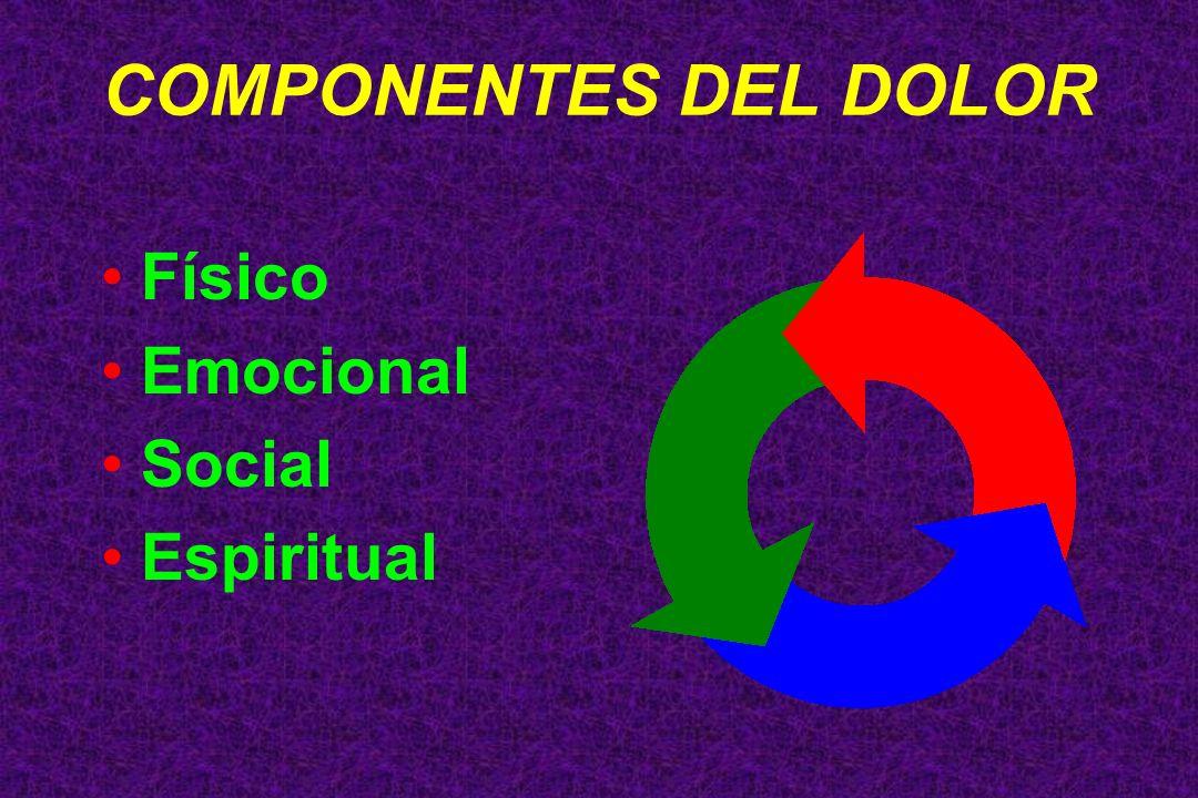 COMPONENTES DEL DOLOR Físico Emocional Social Espiritual