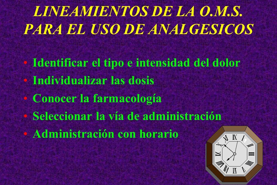 LINEAMIENTOS DE LA O.M.S. PARA EL USO DE ANALGESICOS