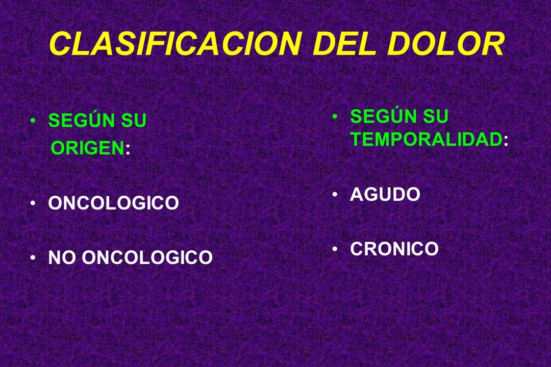 CLASIFICACION DEL DOLOR