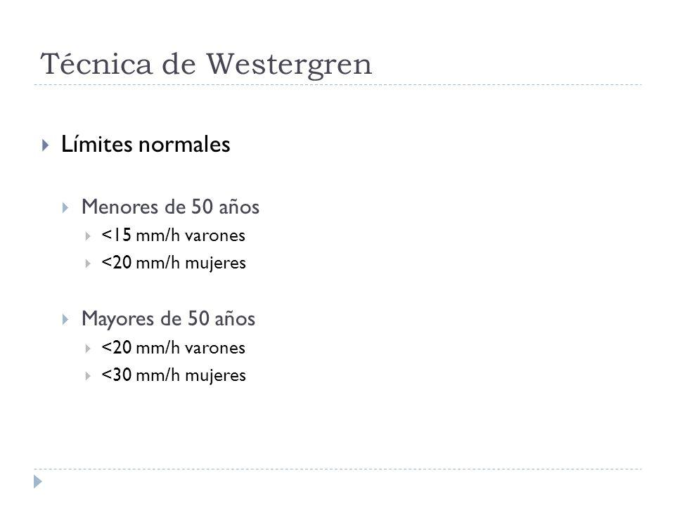Técnica de Westergren Límites normales Menores de 50 años