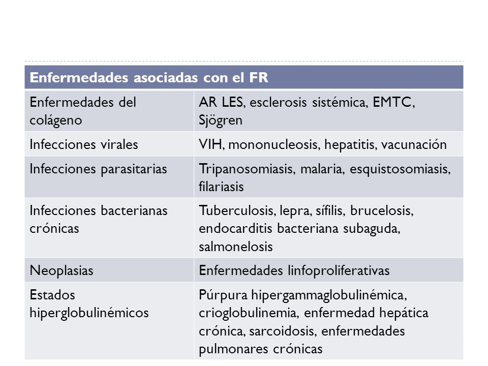 Enfermedades asociadas con el FR