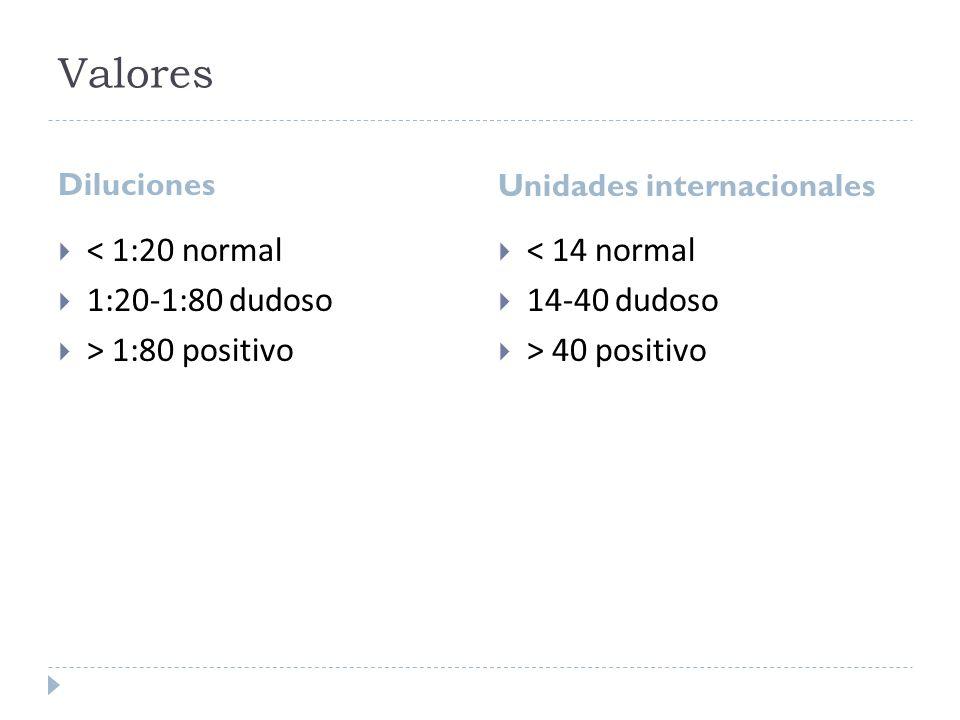 Valores < 1:20 normal 1:20-1:80 dudoso > 1:80 positivo