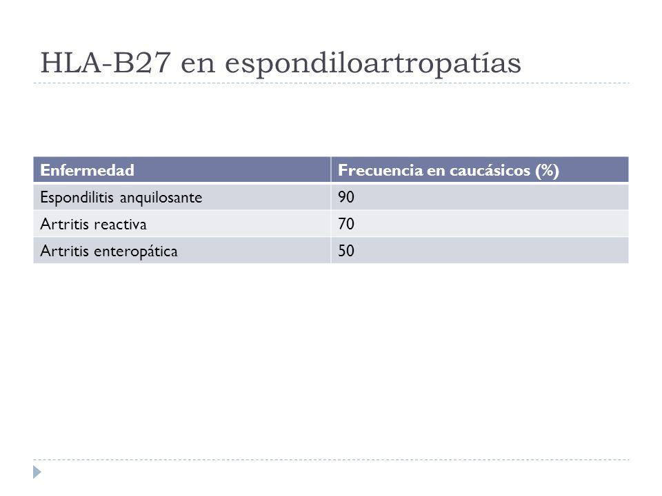 HLA-B27 en espondiloartropatías
