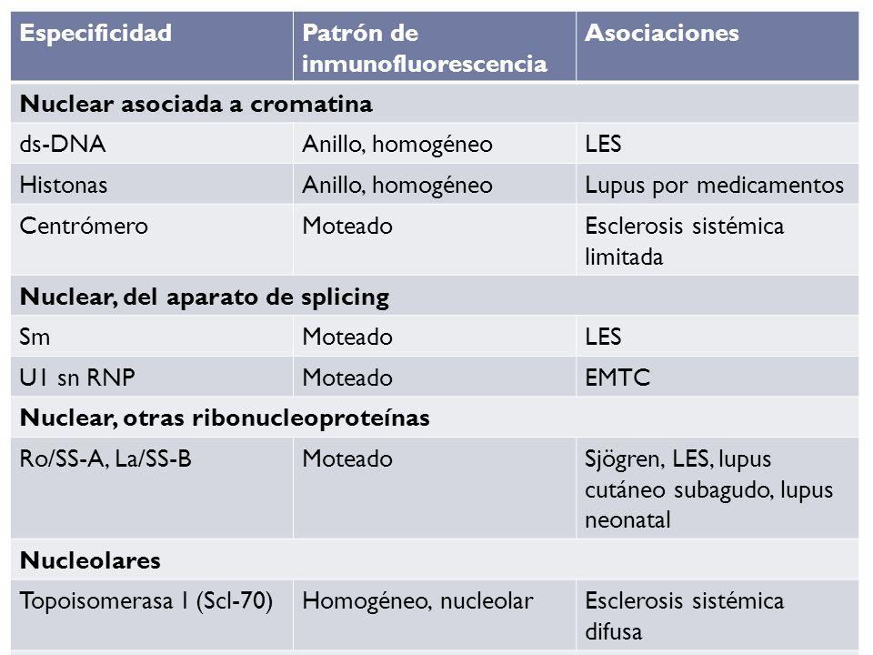 EspecificidadPatrón de inmunofluorescencia. Asociaciones. Nuclear asociada a cromatina. ds-DNA. Anillo, homogéneo.