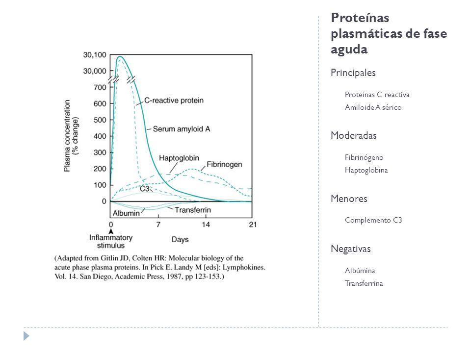 Proteínas plasmáticas de fase aguda